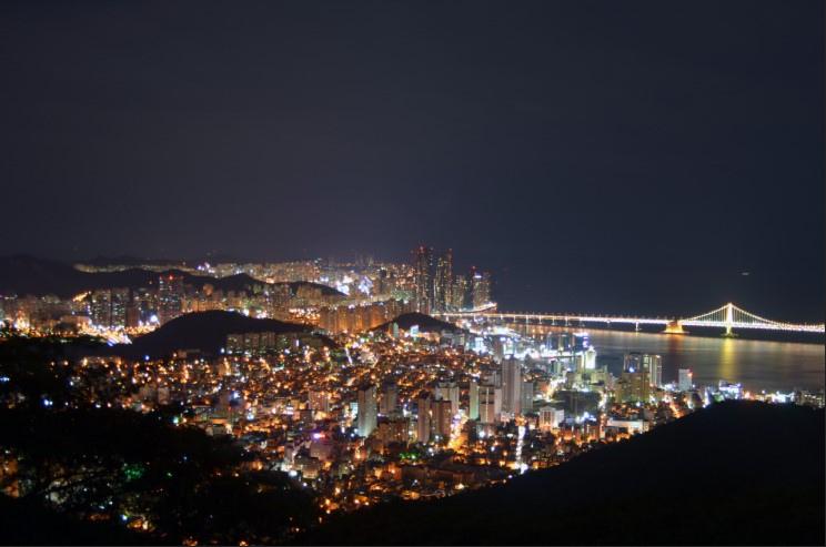 Call for Entries | 2019 Busan Intercity Film Festival